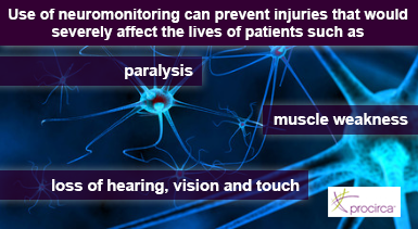 Neuromonitoring Prevents Injuries